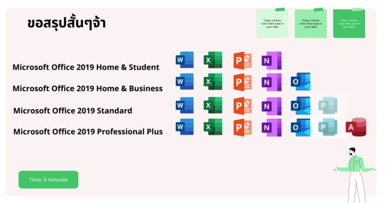 Conclusion of Microsoft Office